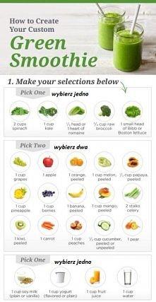 robimy zielone smoothie .łączymy 1+2+1 mix i na zdrowie. niestety ale w język...