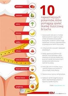 10 najważniejszych produktów, które pomagają spalić tkankę tłuszczową brzucha