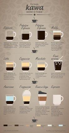 Co kawa mówi o Tobie