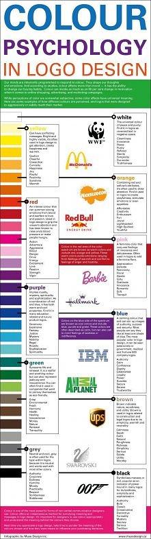Bardzo ciekawy temat - jaki wpływ ma kolor logo na jego odbiór wśród klientów