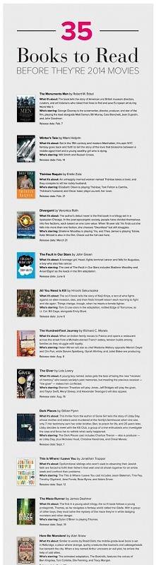35 książek, których ekraniz...