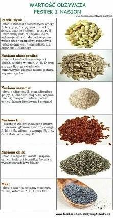 wartości odżywcze nasion i pestek
