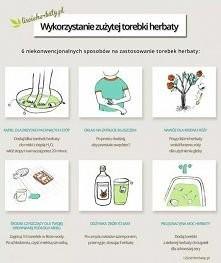 jak wykorzystać zużyte torebki z herbaty
