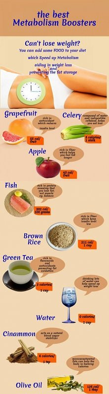 Jak przyspieszyć metabolizm :)