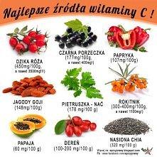 źródła witaminy C
