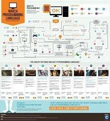 Fajna Infografika