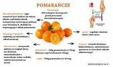 Pomarańcze :)