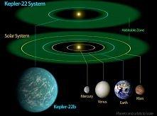Kepler-22b – planeta pozasłoneczna odkryta przez Teleskop Kosmiczny Kepler (T...