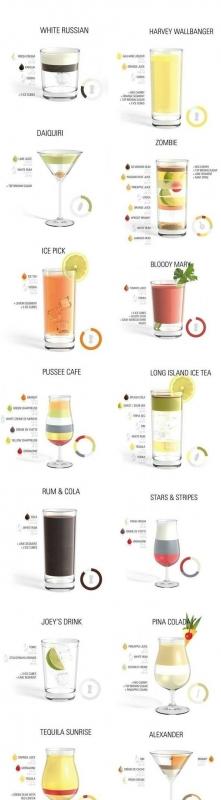 przepisy na drinki