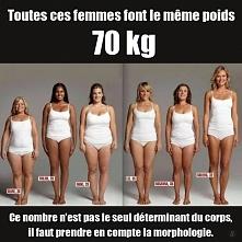 Wszystkie ważą po 70 kg