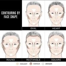 Jak konturowac twarz