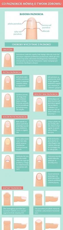 Czy wiesz wszystko o swoich paznokciach? :)