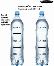 jak pilnować się z piciem wody ? :D