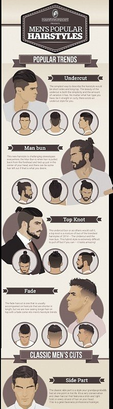 włosy panów...