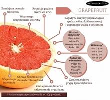 zalety grejpfrutów