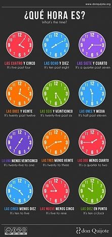 Która jest godzina?