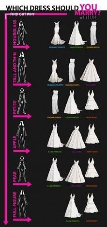 Rodzaje sukni ślubnych, kroje