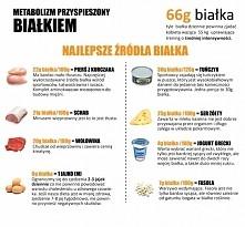Różne źródła białka do nasz...