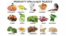 Naturalne produkty spalające tłuszcz - jedz i chudnij
