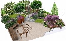 Projekty ogrodów: mały duży ogród