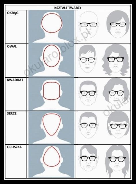 Okulary Powinny Być Przede Wszystkim Odpowiednio Dobrane Powin Na
