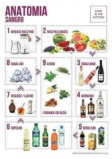 Sangria idealna, czyli jak komponować sangrię. Czerwona sangria to tradycyjny hiszpański napój alkoholowy. Pita przez rolników na polach Walencji podczas żniw, początkowo składa...