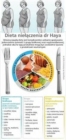 Zdrowe odżywianie.