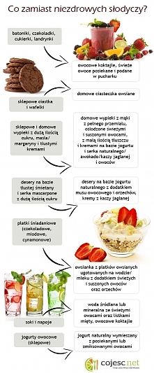 Co zamiast niezdrowych słodyczy ?
