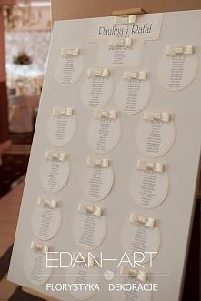 ślub - rozmieszczenie gości