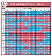 Chiński kalendarz planowani...