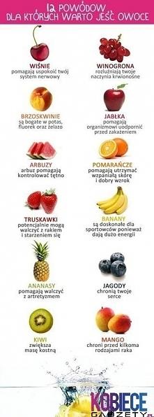 Dlaczego warto jesc owoce :-)