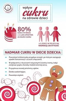 Wpływ cukru na zachowanie dzieci