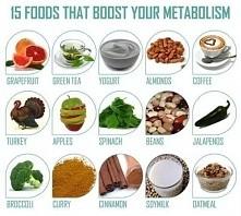 Przyjaciele na dobre i złe-produkty przyśpieszające nasz metabolizm ( jednak ...