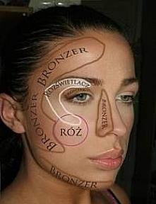 Krótki instruktaż modelowania twarzy