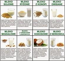 A wy jakie mleko wybieracie??