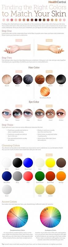 jak sprawdzić które kolory najlepiej na nas wyglądają? trzeba okreslić jaki m...
