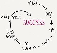 do sukcesu nie ma żadnej windy aby cos osiągnąć trzeba isc po schodach