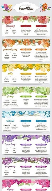 znaczenie koloru kwiatów