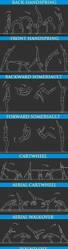Trening akrobatyczny