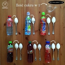 ile cukru jest w...