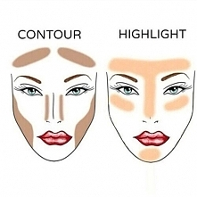 contour&highlight