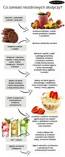 Zamiast fat, wybierz fit :D