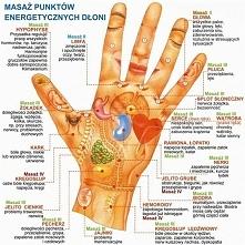 Refleksologia dłonie