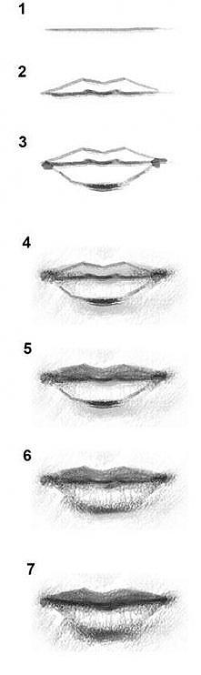 Masz problem narysować usta? Kilka razy na kartce spróbuj narysować je w ten ...