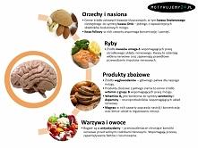 dieta dla mózgu