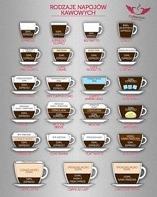 rodzaje napojów kawowych