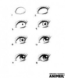 Jak narysować oczy/oko