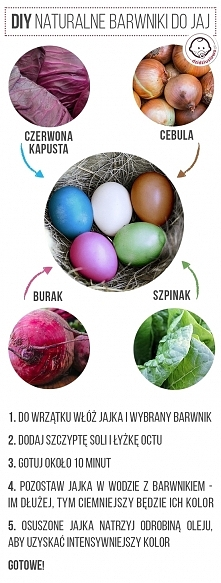 Wielkanoc - naturalne barwniki do jajek :)