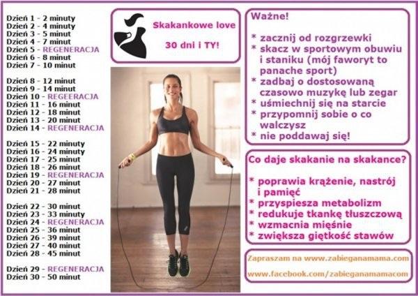 Trening ze skakanką na Ćwiczenia - Zszywka.pl