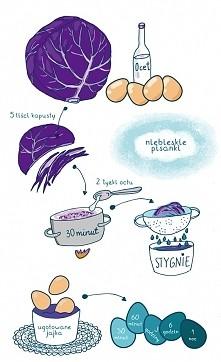 zjadanie rysowanie - barwienie jajek na odcienie niebieskiego